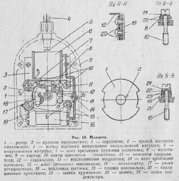 двигателей Д4 – Д5