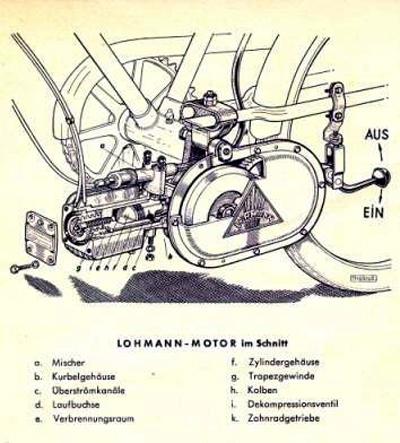 Электро вело моторы со встроенным редуктором ... - веломотор