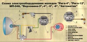 """,""www.magazinmopedov.ru"